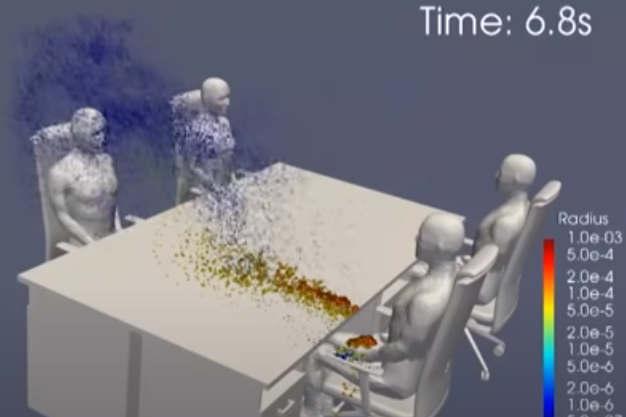 Simulation of the Fugaku supercomputer on the aerosol transmission during a meal between 4 facing guests - Credit: nbcwashington.com