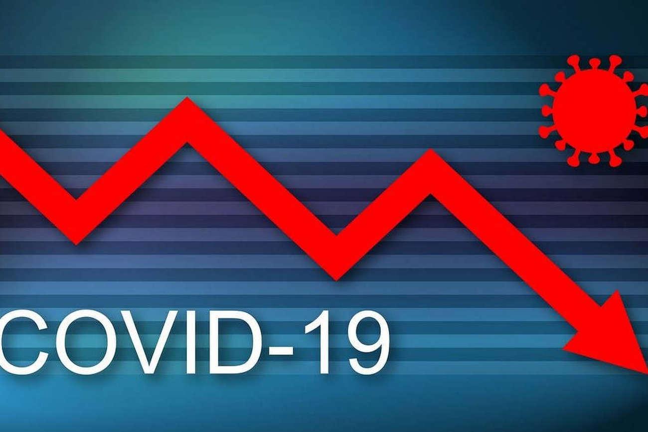 covid-economie